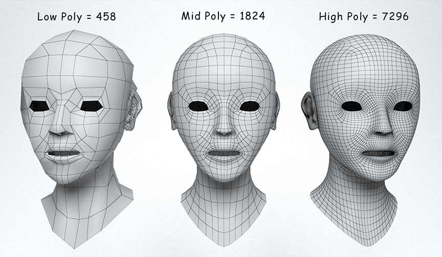 Low, Medium and High Poly 3d models